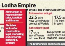 Lodha Group may realign the business