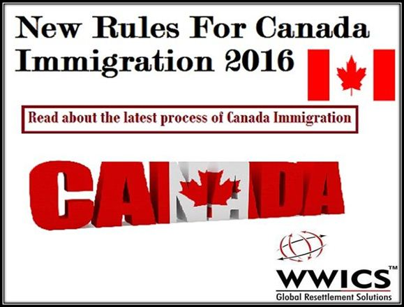 WWICS Group highlights the present scenario of Canada Immigration