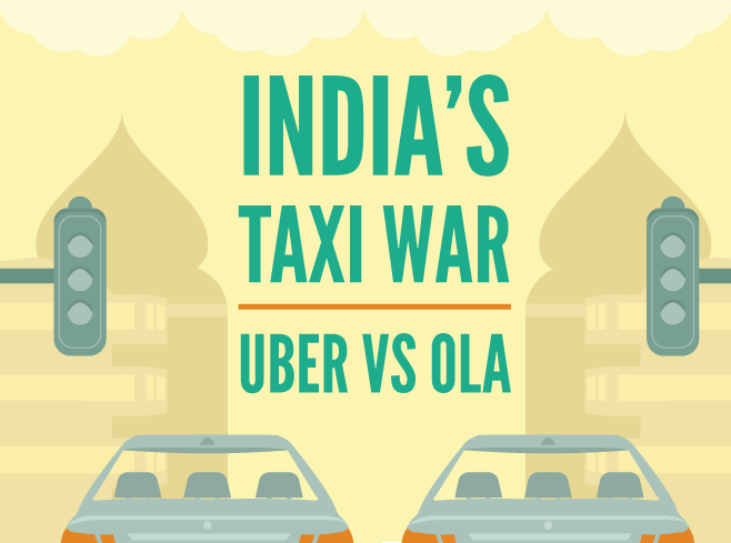Uber or Ola? which is  the Right Taxi Service!