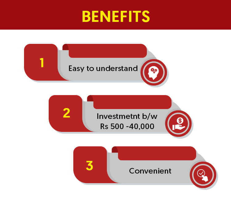 Kalyan jewellers gold scheme | An easy installment scheme to buy gold