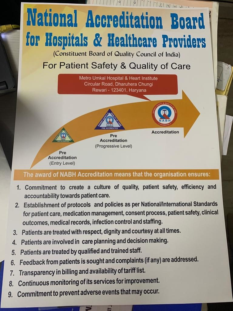 Metro Hospital and Heart Institute recognized by NABH