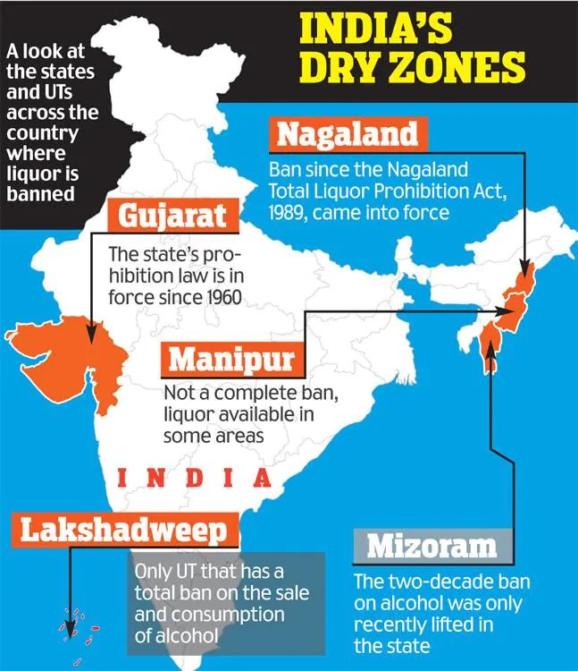 india dry states list